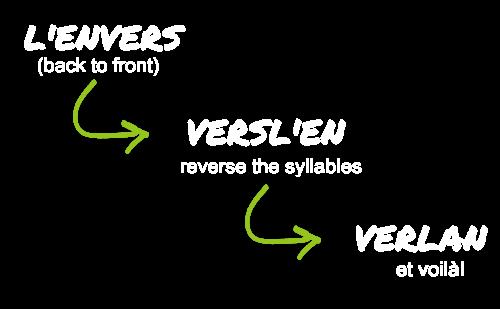 Verlan - French Slang